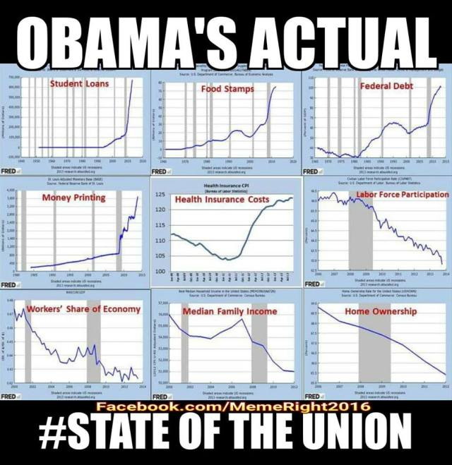 real obama